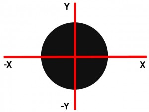 Secret_Of_Yin_Yang_Symbol_005-CircleWithXYAxes