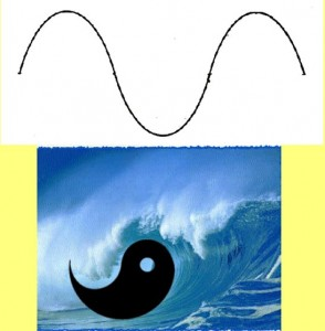 Secret_Of_Yin_Yang_Symbol_007-ScientificWaveOceanYangWaveCompare