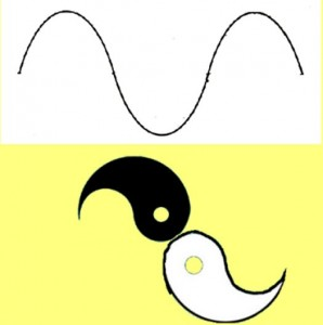 Secret_Of_Yin_Yang_Symbol_007-ScientificWaveRearrangedHalves