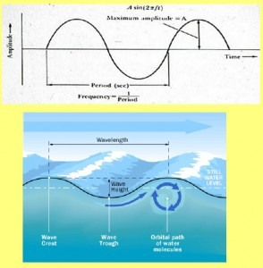 Secret_Of_Yin_Yang_Symbol_011-ScientificWaveWaterWave