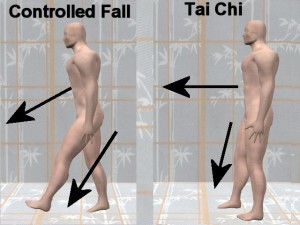 Tai_Chi_And_Walking-FallingTaiChiCompare
