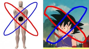 Goku_And_Atom_View-LeftOrbitOnHead