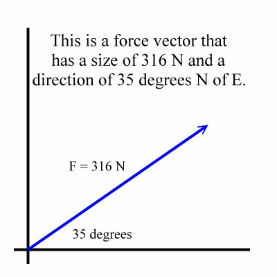 Knowledge_Of_Science_01-2DVector