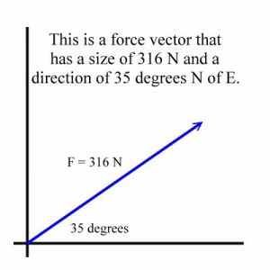 Knowledge_Of_Science_02-2DVector