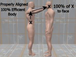 Knowledge_Of_Science_04-ProperlyAlignedMostEfficient