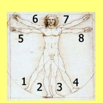 The Daily Insight 7-14-11 - One Reason Why The Number Nine Is Mystical
