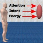 The Energy Of The Human Body Can Be Focused On An Object