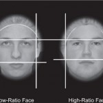Footballer's facial structure can predict how many goals they are going to score – and how many fouls they commit, scientists claim